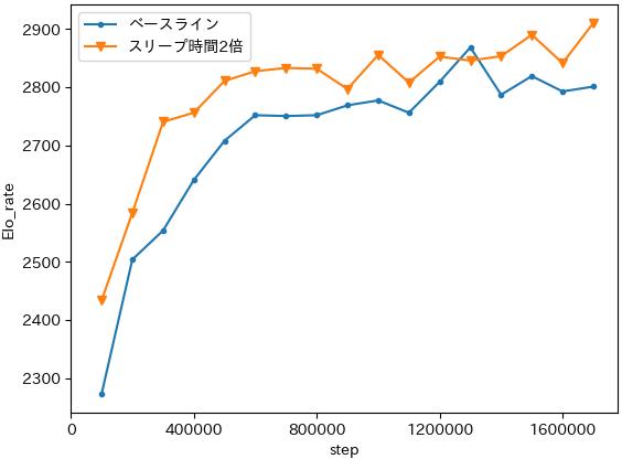 f:id:tokumini:20190915160144p:plain