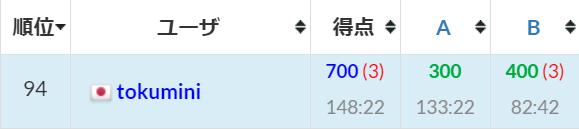 f:id:tokumini:20190930120028p:plain