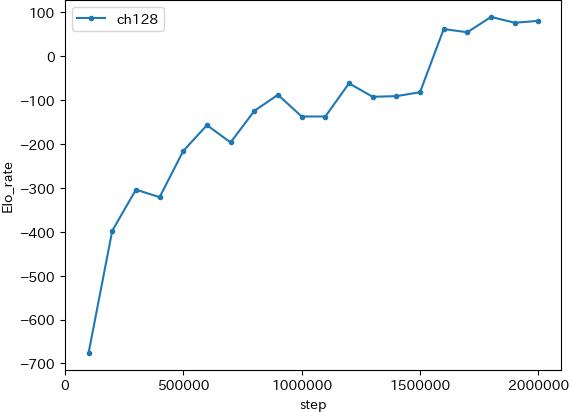 f:id:tokumini:20200215115452p:plain