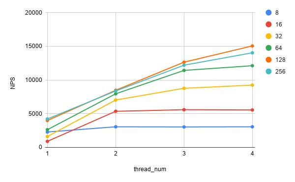 f:id:tokumini:20200219111102p:plain