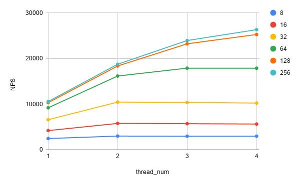 f:id:tokumini:20200219141351p:plain