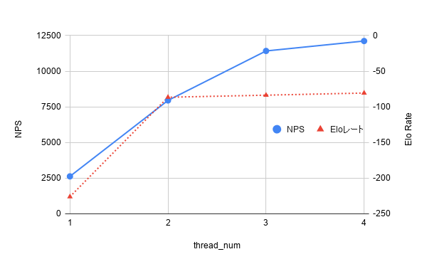 f:id:tokumini:20200225204756p:plain