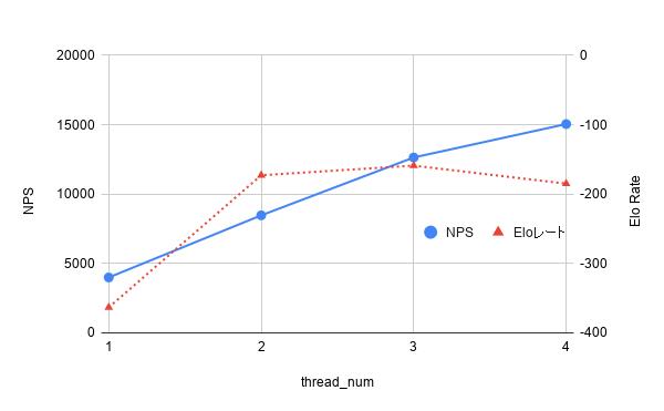 f:id:tokumini:20200225204830p:plain