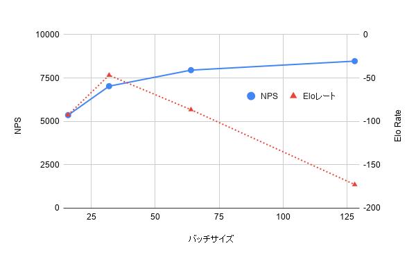 f:id:tokumini:20200225204910p:plain