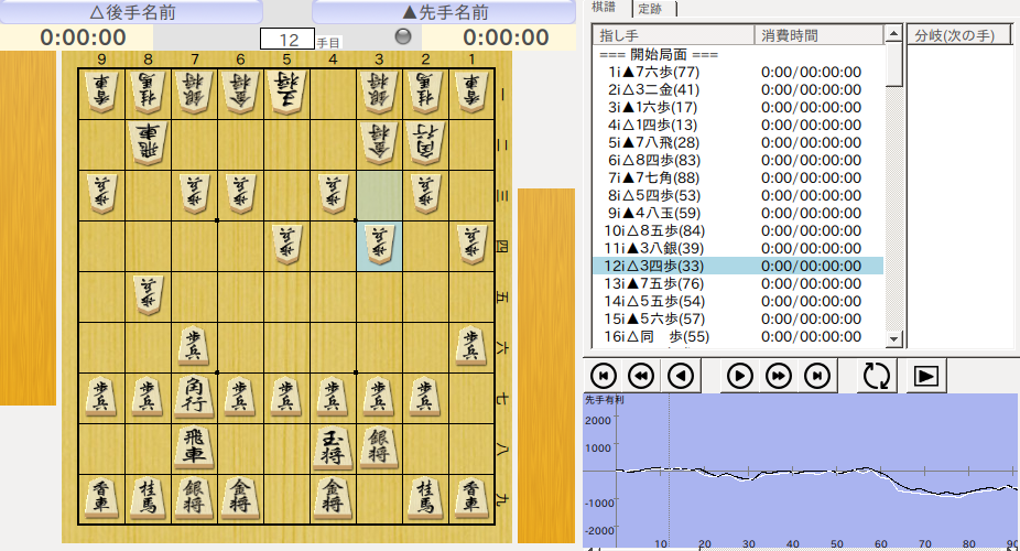 f:id:tokumini:20200229184301p:plain