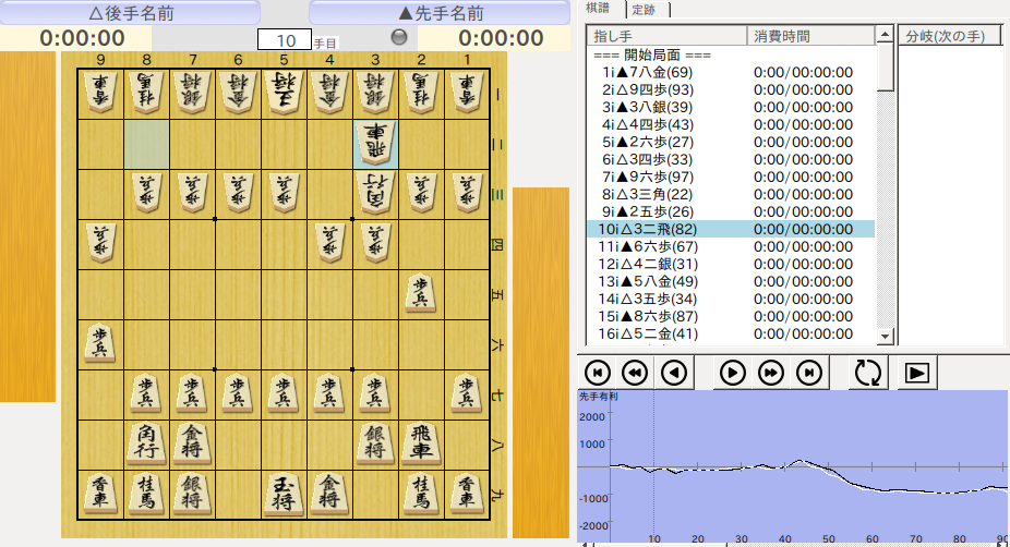 f:id:tokumini:20200229184311p:plain