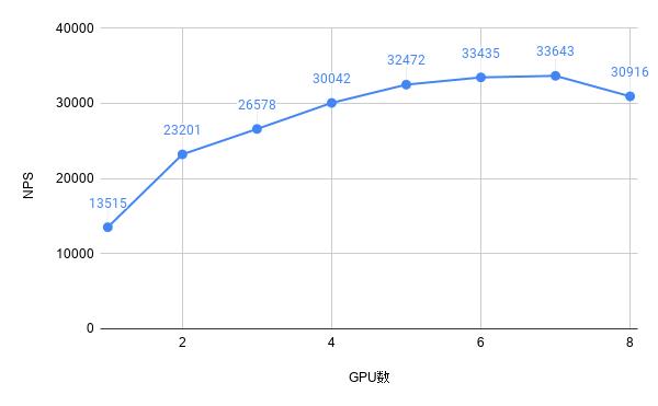 f:id:tokumini:20200330160250p:plain