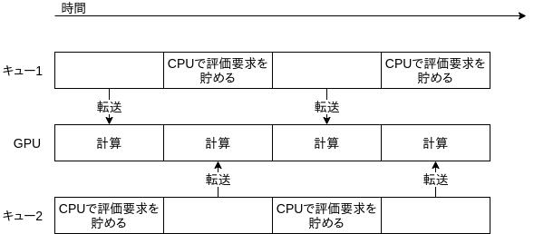 f:id:tokumini:20200330172414p:plain