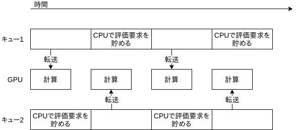 f:id:tokumini:20200330172552p:plain