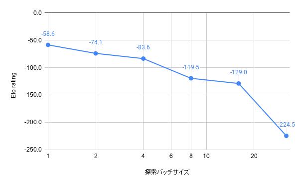 f:id:tokumini:20200411100312p:plain