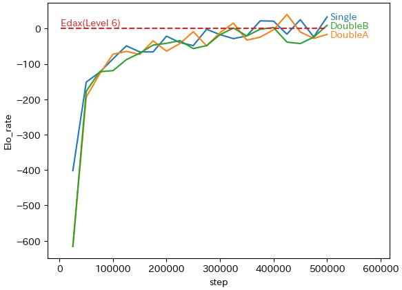 f:id:tokumini:20200521102233p:plain