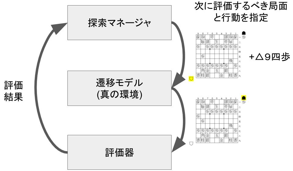 f:id:tokumini:20200619133856p:plain