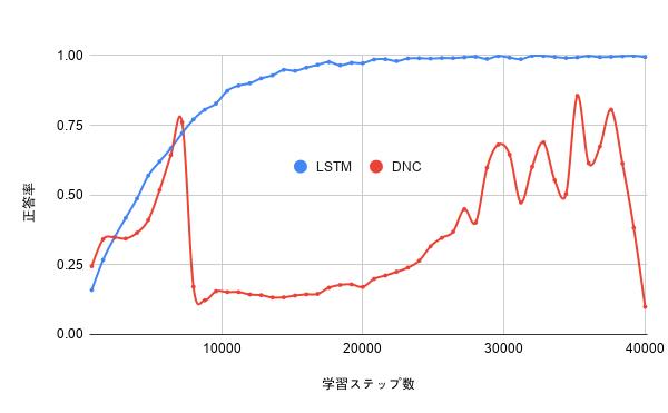f:id:tokumini:20200701115259p:plain