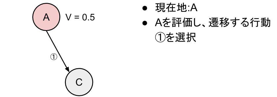f:id:tokumini:20200704163052p:image:w400
