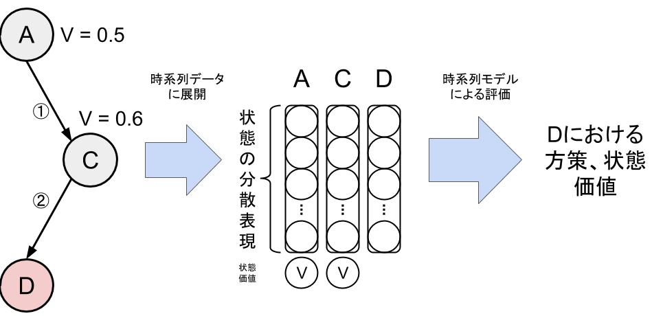f:id:tokumini:20200704173449p:plain