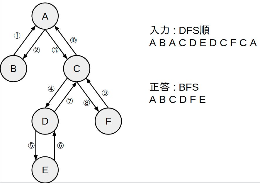 f:id:tokumini:20200708111225p:plain