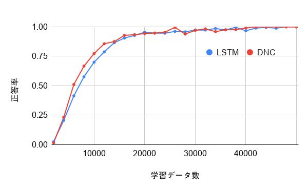 f:id:tokumini:20200708111650p:plain