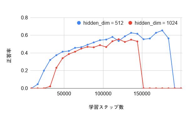 f:id:tokumini:20200711101243p:plain