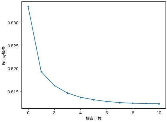 f:id:tokumini:20200914103252p:plain