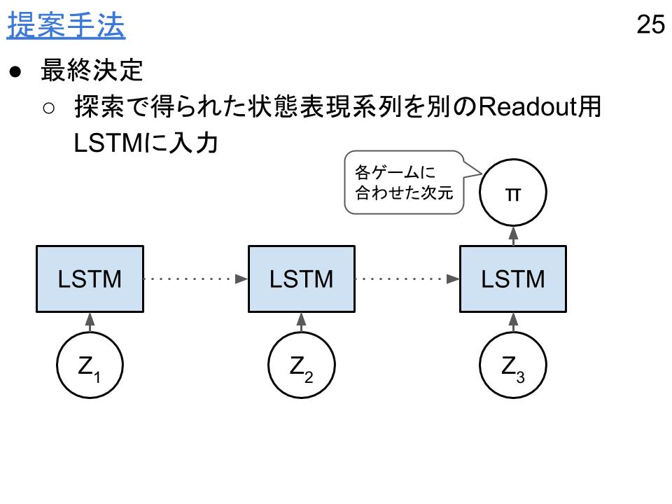 f:id:tokumini:20200923143226p:plain