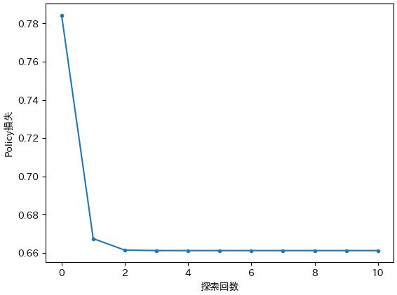 f:id:tokumini:20200923143832p:plain