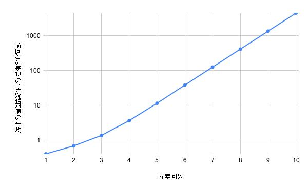 f:id:tokumini:20200923150007p:plain