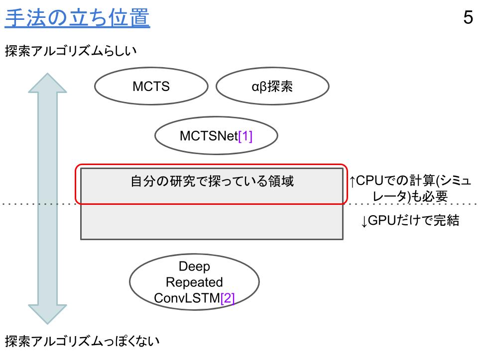 f:id:tokumini:20201019095735p:plain