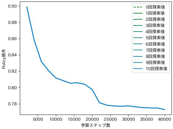 f:id:tokumini:20201019103215p:plain