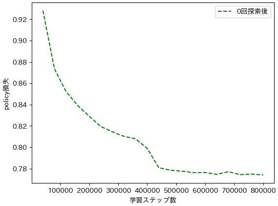 f:id:tokumini:20201115130907p:plain
