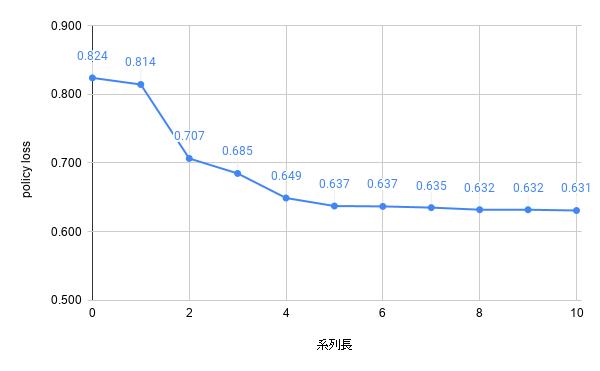 f:id:tokumini:20201115150650p:plain
