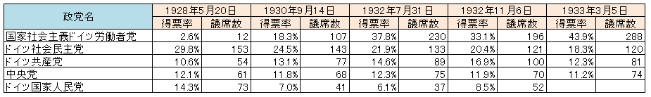 f:id:tokunagi-reiki:20170720230431p:plain