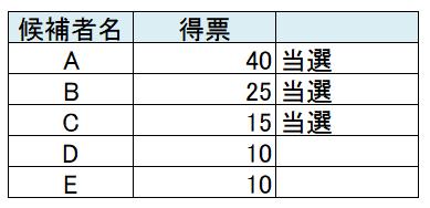 f:id:tokunagi-reiki:20170724224314p:plain
