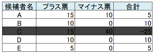 f:id:tokunagi-reiki:20170724224626p:plain