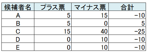 f:id:tokunagi-reiki:20170724225124p:plain