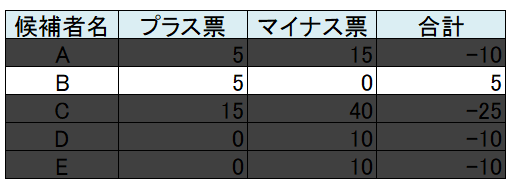 f:id:tokunagi-reiki:20170724225231p:plain