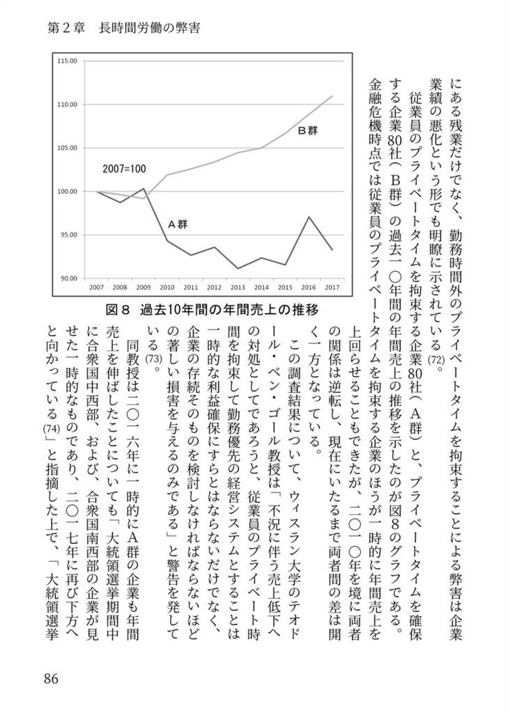f:id:tokunagi-reiki:20180819003417j:plain