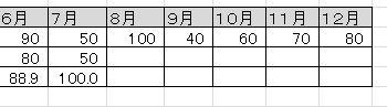 f:id:tokushitai:20160817164802j:plain