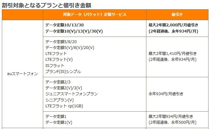 f:id:tokushitai:20170130143651j:plain
