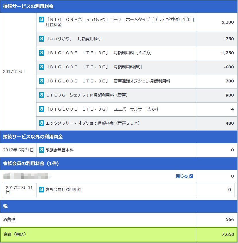 f:id:tokushitai:20170605161533j:plain