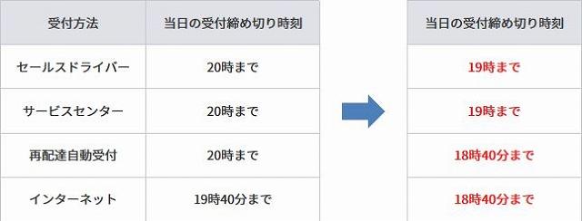 f:id:tokushitai:20171206095401j:plain