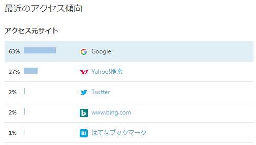 f:id:tokushitai:20171219125457j:plain