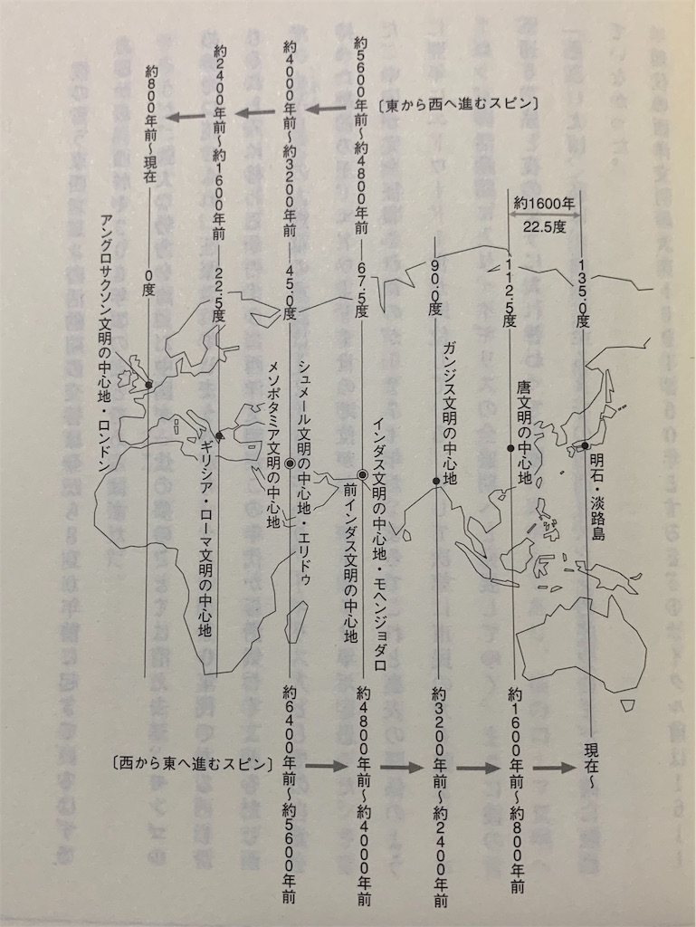 f:id:tokutokutokkunkun:20190626065447j:image