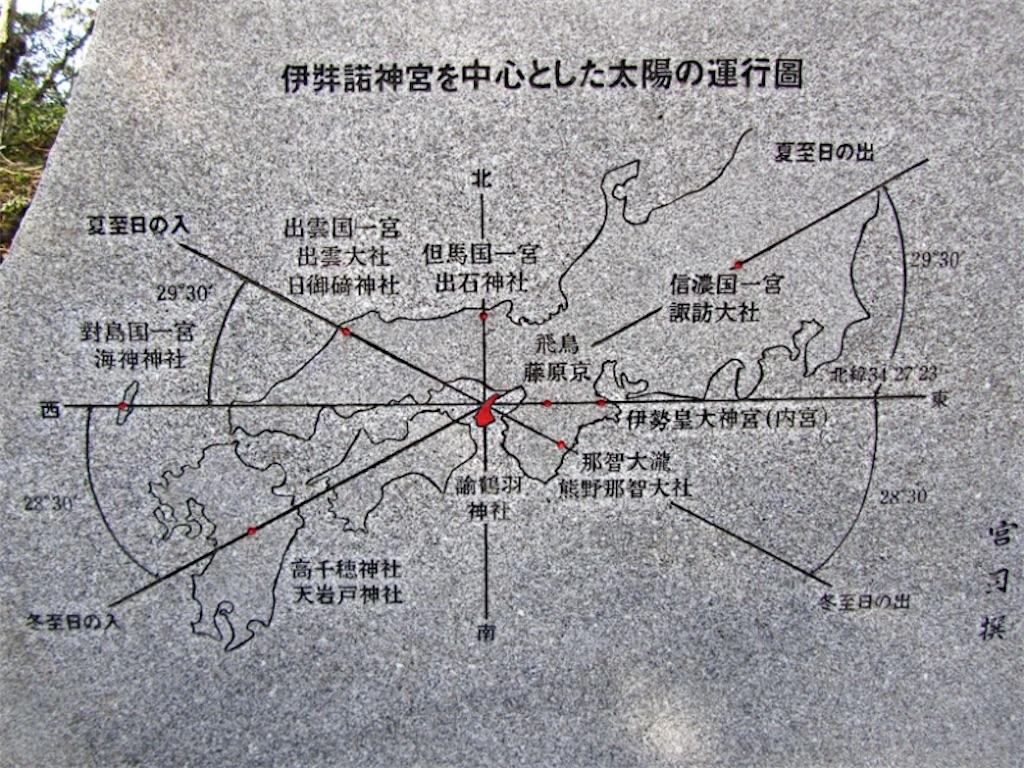 f:id:tokutokutokkunkun:20190628085544j:image