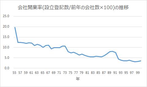 f:id:tokyo-deawee:20151123165329p:plain