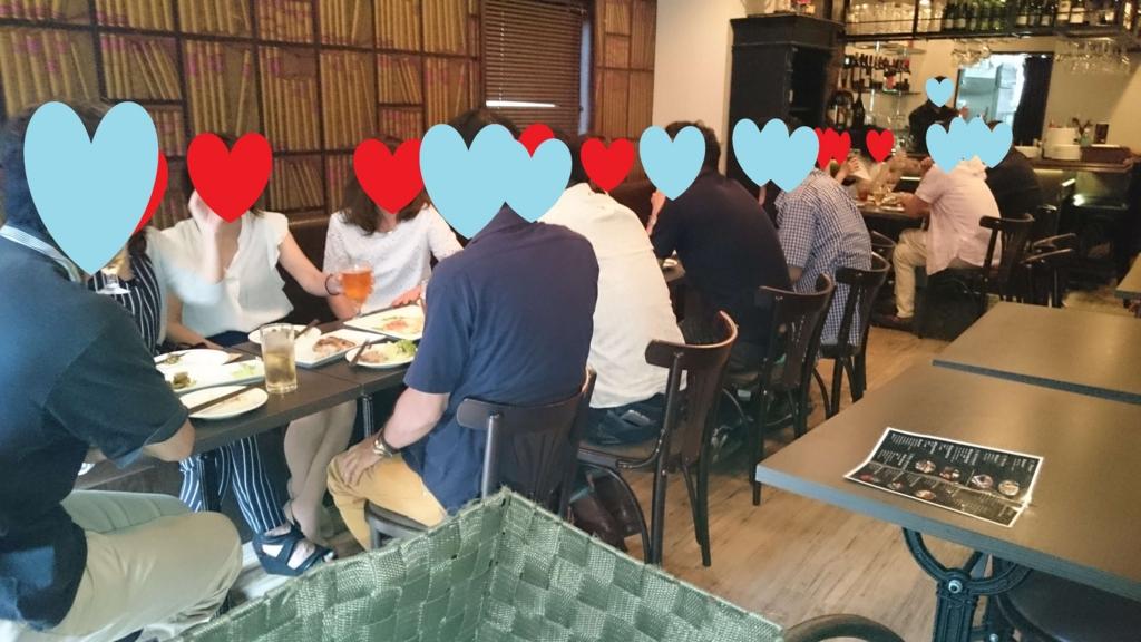 f:id:tokyo-face-circle:20160703235253j:plain