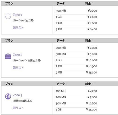f:id:tokyo-maru:20190906232726p:plain