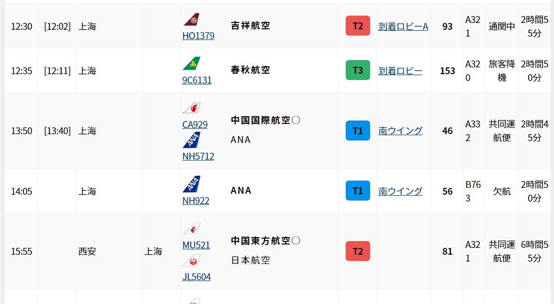 f:id:tokyo-maru:20200214141435p:plain