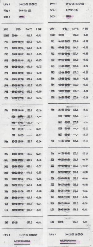 f:id:tokyo-microscope:20141225184516p:plain