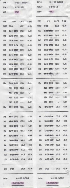 f:id:tokyo-microscope:20150105093829p:plain