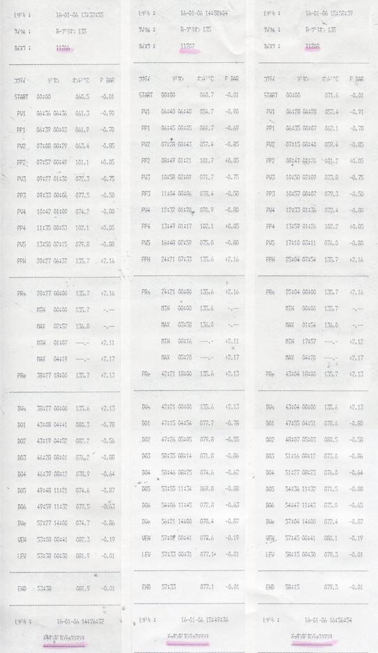 f:id:tokyo-microscope:20160106183401p:plain